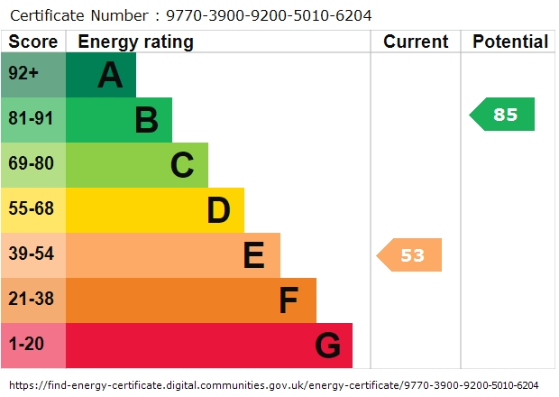 EPC Graph for Quality Street, Merstham